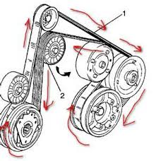 similiar 97 buick belt diagrams keywords 97 buick park avenue belt diagram on 1949 ford horn wiring diagram