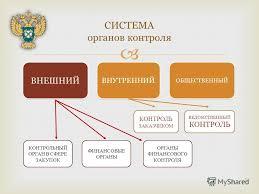 Презентация на тему СИСТЕМА органов контроля ВНЕШНИЙ  2 СИСТЕМА органов