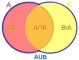 Venn Diagram In Illustrator Pebblebrook High School Graphic Design Decuir Instructor What Is