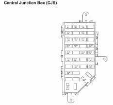 2004 ford ranger xlt fuse box diagram 2004 wiring diagrams 2001 ford ranger radio not working at Ford Ranger Fuse Box Diagram 2001