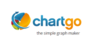 10 Great Websites For Creating Graphs And Charts Edtech 4