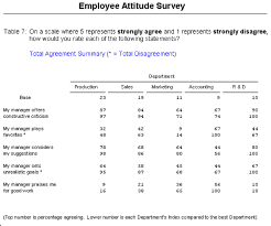 Indexer/benchmarks Module - The Survey System - For Employee ...