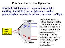 wiring diagrams and ladder logic photoelectric sensor