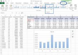How To Change Chart Style In Excel 2013 Excel Ecourse