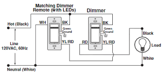 wiring diagram for leviton 3 way dimmer readingrat net Leviton 3 Way Wiring Diagram wiring diagram for leviton 3 way dimmer the wiring diagram,wiring diagram, wiring leviton 3 way switch wiring diagram