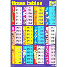 Free Printable Times Table Chart 13 Reasonable Multiplication Chart That Goes To 54