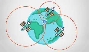 How Gps Works How Gps Tracking Works