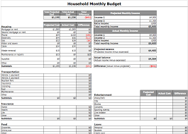 Sample Household Budget