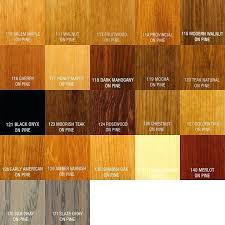 Home Depot Behr Wood Stain Color Chart Home Depot Stain Color Chart Shotrati Info