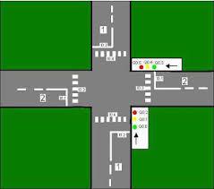 ladder logic diagram traffic light the wiring diagram ladder logic traffic light wiring diagram