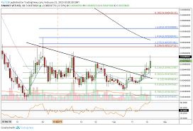 Vechain Price Analysis Vet Surges A Further 8 66 As
