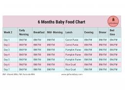 16 Month Old Baby Diet Chart 16 6 Months Baby Food Chart Week 2 Indian Baby Food Food
