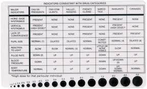 Normal Pupil Size Chart Amazon Com Drug Recognition Card Pupilometer Industrial