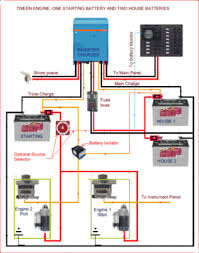 inverter wiring diagram for house Inverter House Wiring Diagram twin engine one starting battery two house batteries inverter house wiring diagram