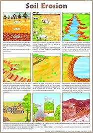 Buy Soil Erosion Chart Book Online At Low Prices In India