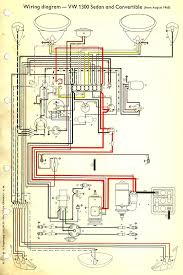 vw beetle engine wiring diagram meetcolab 1968 vw beetle engine wiring diagram vw beetle wiring diagram 1968 wiring diagram and
