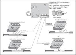 rs wiring daisy chain solidfonts firewire ieee1394 bus interface pinout diagram pinouts ru