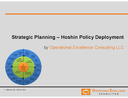 Kpi Bowler Chart Strategic Planning Hoshin Policy Deployment Powerpoint
