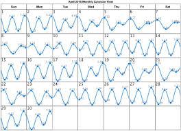 27 Uncommon Port Hueneme Tide Chart