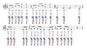 Electric Guitar Finger Chart Bohemian Rhapsody Queen Flute Sheet Music Guitar Chords