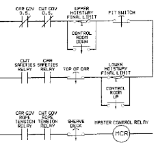 elevator control panel circuit diagram elevator msha technical reports safe electrical design of mine elevator on elevator control panel circuit diagram