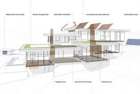 Awesome Off Grid Homes Plans   Living Off The Grid Small House    Awesome Off Grid Homes Plans   Living Off The Grid Small House
