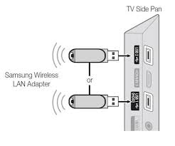 samsung smart tv wiring diagram wiring diagram libraries how to connect a samsung tv to a wireless network answer netgearsamsung smart tv wiring diagram