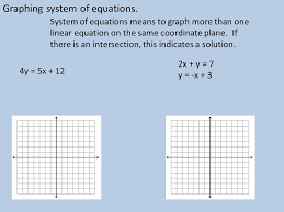 3 graphing