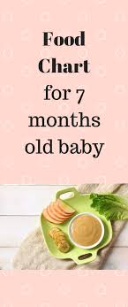Seven Month Milestones Chart Food Chart For 7 Months Old Baby Baby Food Recipes 7
