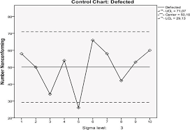 Cusum Control Chart Ppt Control Charts To Enhance Quality Intechopen