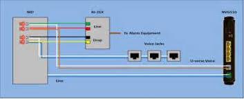 att u verse wiring diagram att image wiring diagram similiar at t u verse internet setup keywords on att u verse wiring diagram