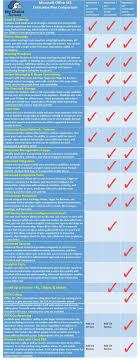 Office 365 Enterprise Plans Comparison Chart Microsoft Office 365 Enterprise Which Plan Is Right For You