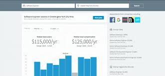 Salary Chart 2016 Linkedin Plots A Place On The Economic Graph Launches
