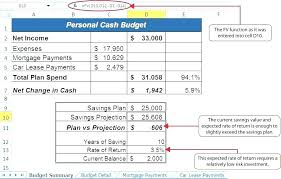 Personal Loan Amortization Schedule Excel Payment Plan