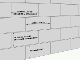 Concrete Block Weight Chart Concrete Block Cmu Sizes Shapes And Finishes