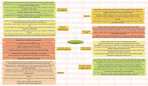 quotations on essay dignity of labour  quotations on essay dignity of labour