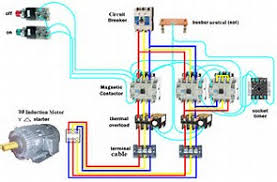 wiring diagram of forward reverse starter image wiring diagram of forward reverse starter images