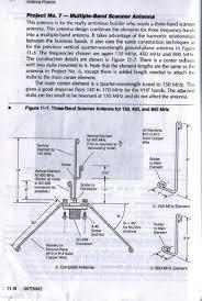 scanner antenna antenna design scanner antenna