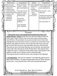 Elementry Lesson Plans Elementary Music Lesson Plan Kindergarten Music Lesson Plan Day 1