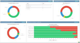 Employee Training Management Osprey Compliance Software Lm Learningmanager Osprey
