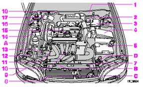 volvo engine diagram volvo t engine diagram volvo wiring diagrams volvo engine diagram wiring diagrams