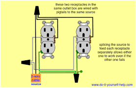 wiring diagrams double gang box do it yourself help com Receptacle Wiring Diagram pigtail wiring two outlet in one box receptacle wiring diagrams made simple