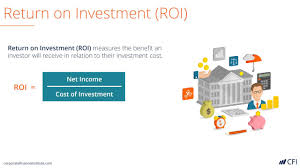 Excel Roi Template Roi Formula Calculation And Examples Of Return On Investment
