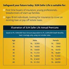 life insurance canada rates raipurnews