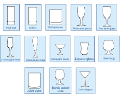 Drinking Glass Size Chart Images For Types Of Cocktail Glasses In 2019 Types Of