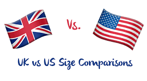 How Uk And Us Bra Sizes Compare Curvy Kate
