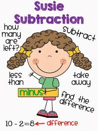 Image result for subtraction clip art