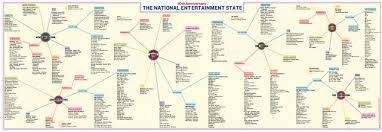 Who Owns The Media Chart Understanding Our Slavery Rebranded And Expanded Exposes