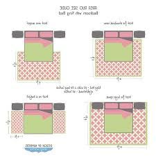 terrific living room rug size design measurements common in sizes inspirations 19