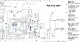 84 cj7 wiring diagram computer wiring diagram host wiring diagram for jeep cj7 wiring diagram today 84 cj7 wiring diagram computer